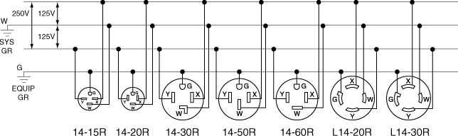 Wiring Diagram For 30 Amp Rv Receptacle : Rv wiring